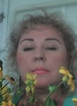 iness, 51  , Simferopol
