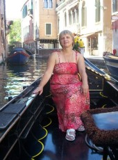Irina, 57, Russia, Kostroma
