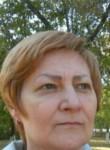 Egor, 50  , Pavlodar