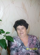 Tatyana Chushkina, 63, Russia, Novokhopyorsk