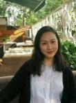 wechat-yzgldxm, 29  , Xi an