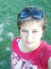 Маріна, 26, Ukraine, Kiev