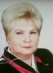 Надежда, 61 год, Киров (Кировская обл.)