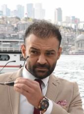 falconeyed, 39, Turkey, Istanbul