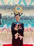บาส บาส, 22  , Ubon Ratchathani