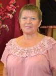 Nadezhda , 64, Shchelkovo