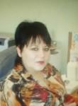 Elmira, 18, Baykonyr