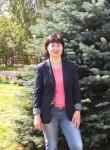 Ирина - Нижний Новгород