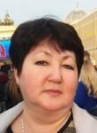 ольга, 53 года, Москва
