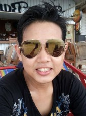 phunutum, 36, Thailand, Udon Thani