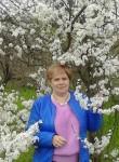 galina, 56, Kirov (Kirov)