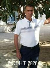 Matlab, 56, Azerbaijan, Ganja