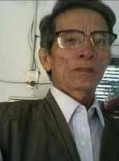 Lê Trung Kiên, 60, Vietnam, Thanh Hoa
