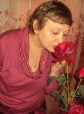 Feodosiya, 58, Russia, Zheleznovodsk