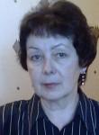 Lyusya Kuvshinnik, 67  , Vologda