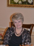 Ekaterina, 65  , Cherkasy