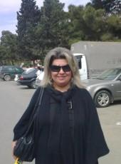 Bagira, 56, Azerbaijan, Baku