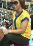 kesya, 32  , Libreville