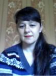 ИННУЛЬКА, 48 лет, Слонім