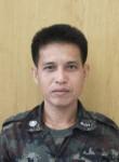 หรั่ง, 47  , Surat Thani