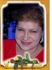 Elena Kogan, 51, Israel, Bat Yam