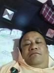 Manikumar, 49  , Imphal
