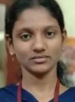 Tushar Savliya, 18  , Kundla