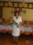 Taisya, 57  , Arti