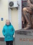 Lyudmila , 66  , Kiev