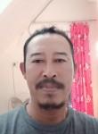 Roni, 41, Malang