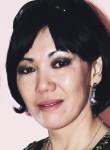 Zura, 47  , Pavlodar