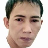 Ahmad , 25  , Sungai Petani