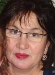 Jevgenija, 61, Riga