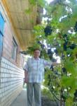kolyan, 49  , Gubkin