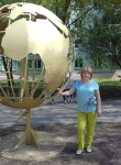 Lidiya, 65  , Ulyanovsk