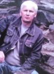 viktor, 58, Lukhovitsy