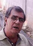 João Luis FerreA, 65, Rio de Janeiro