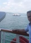 Ramin, 38  , Qusar