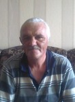 Vasiliy, 60  , Abaza