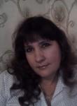 irvyshlova2