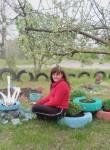 Іrina Malіkova, 41  , Kiev