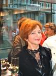 Mascha, 62  , Zurich