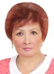 Tatyana, 55  , Sevastopol