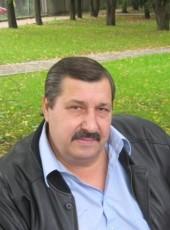 ВИТАЛИЙ, 66, Ukraine, Donetsk