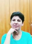 Tatyana Ivanov, 35, Saint Petersburg