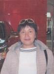 инга, 53  , Alekseyevskaya (Irkutsk)