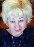 Svetlana, 45  , Suwon-si