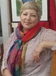 nina, 59  , Akhtubinsk