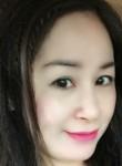 Thư, 40  , Thanh Pho Hai Duong