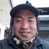Jannery, 40  , Calasiao
